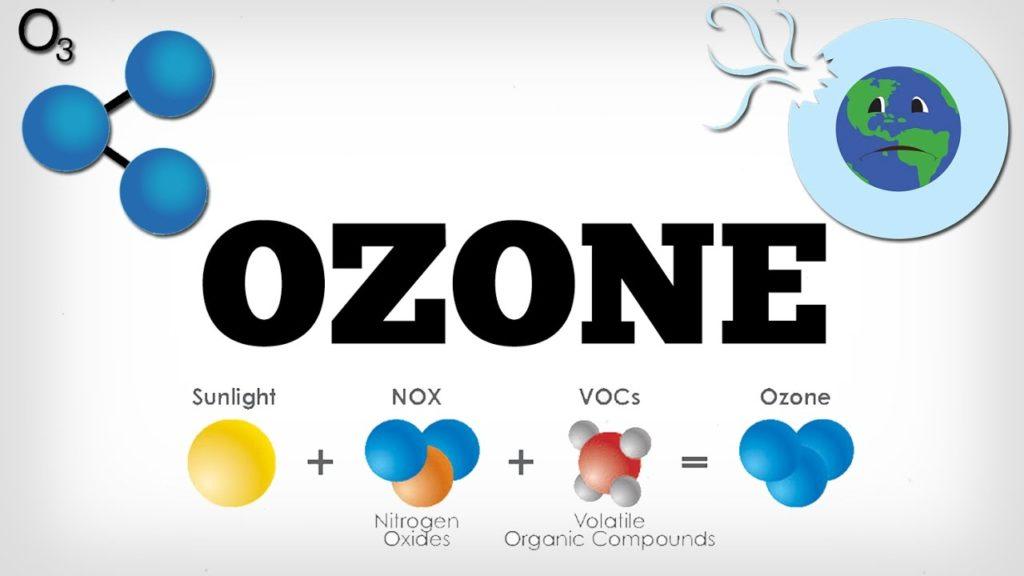 ozone-anti-virus-machine